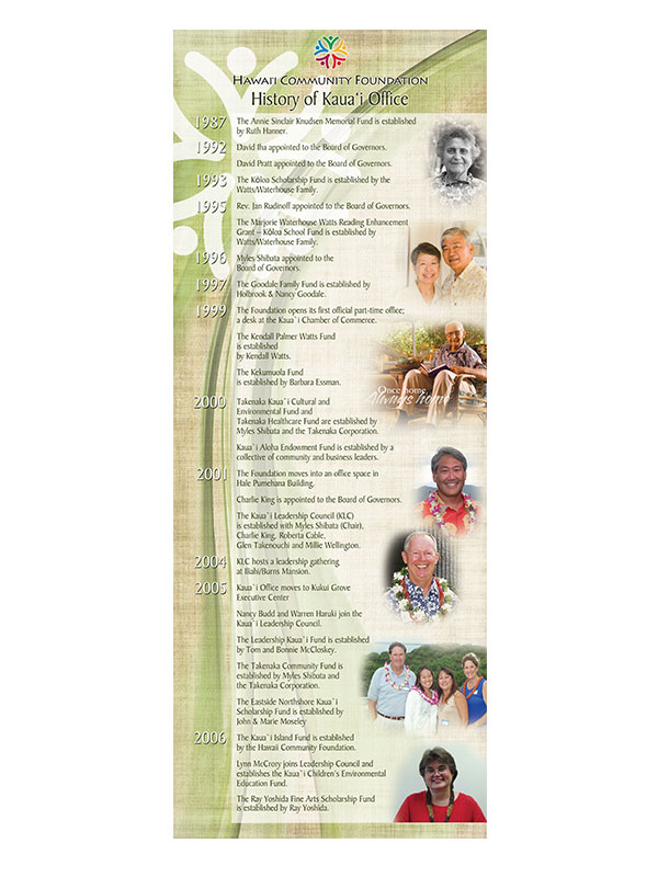 Hawaii Community Foundation Flyer
