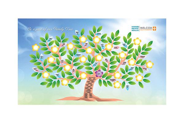 Wilcox Family Tree